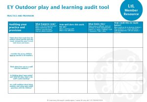 early-years-outdoor-audit