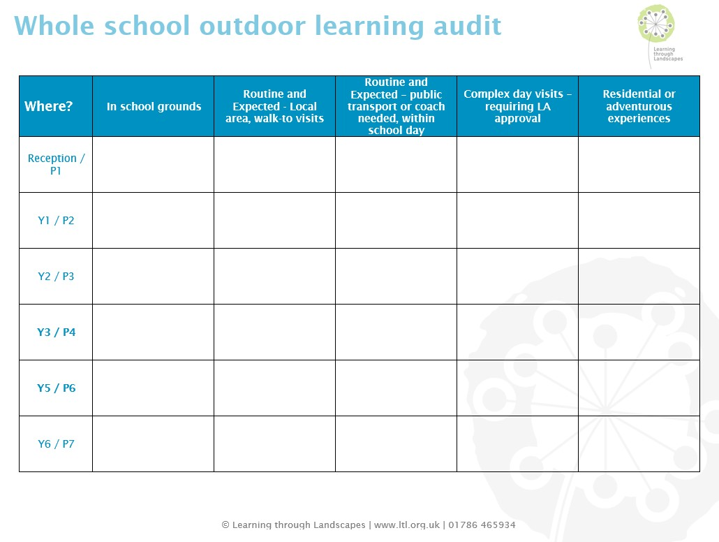 school-grounds-audit-tool