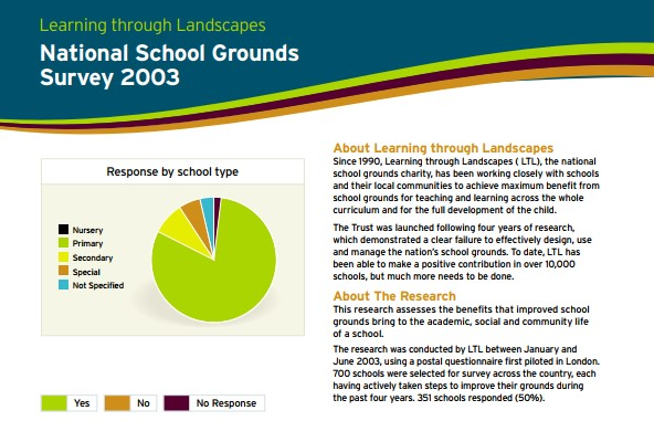 national-school-grounds-survey